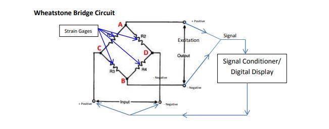 称重传感器电路